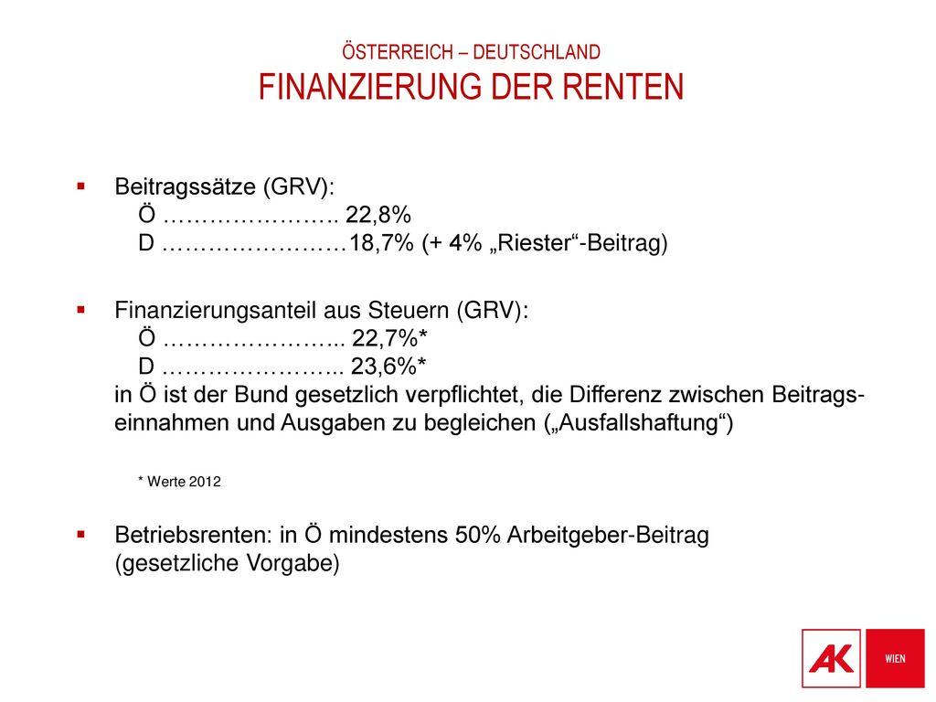 Österreich – Deutschland finanzierung der renten