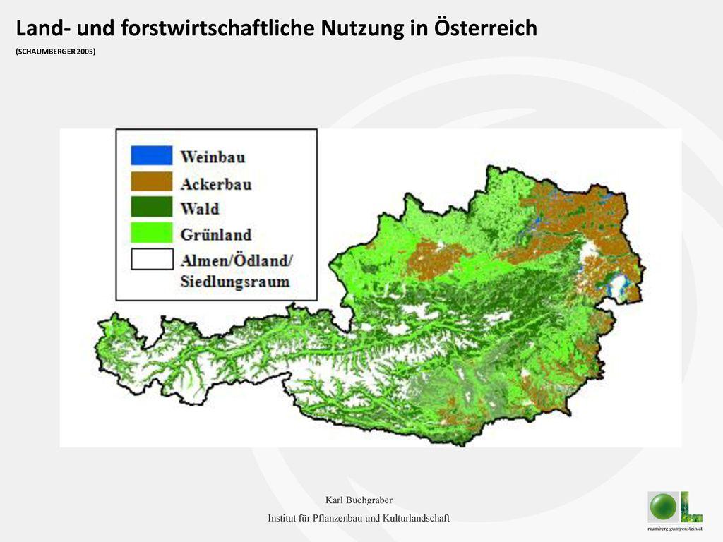 Land- und forstwirtschaftliche Nutzung in Österreich