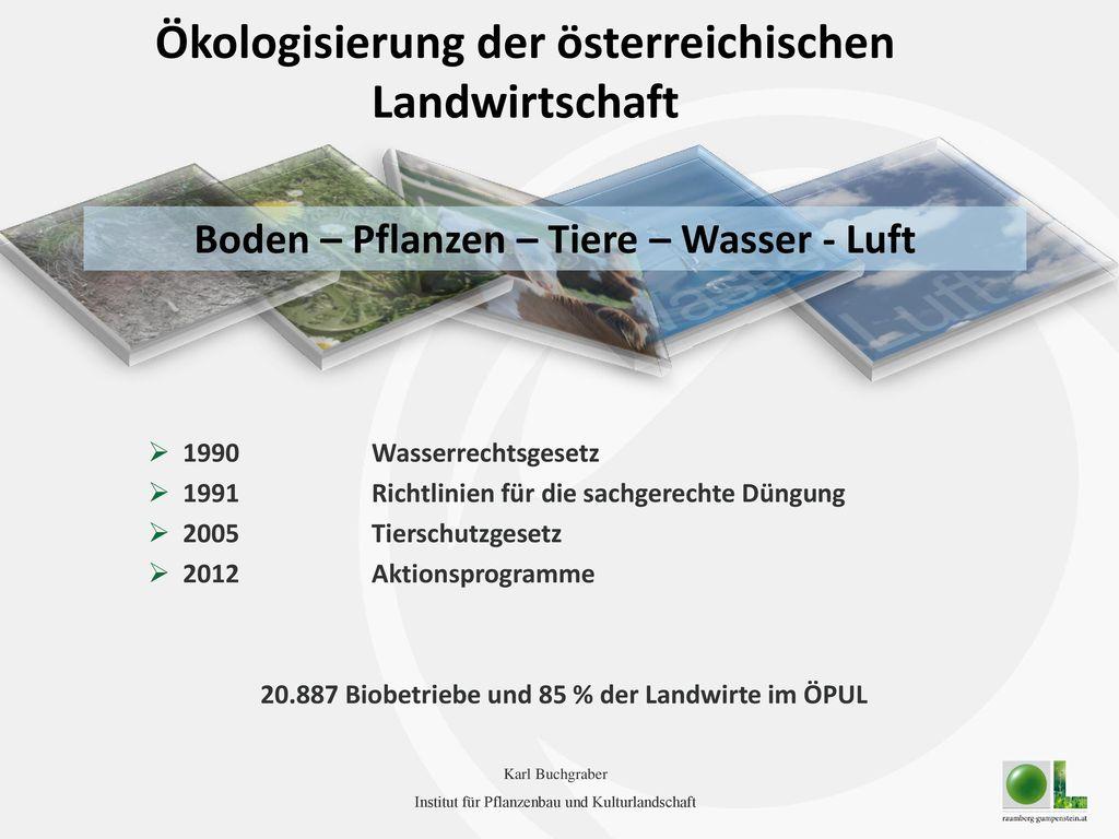 Ökologisierung der österreichischen Landwirtschaft