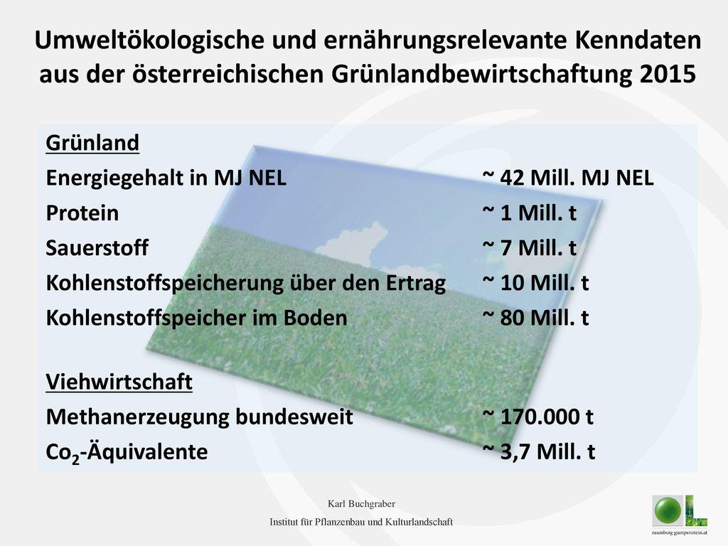 Umweltökologische und ernährungsrelevante Kenndaten aus der österreichischen Grünlandbewirtschaftung 2015