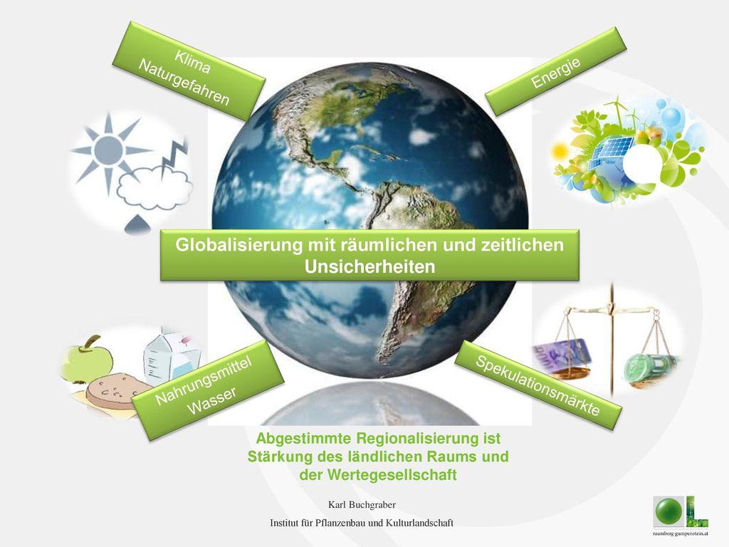 Globalisierung mit räumlichen und zeitlichen Unsicherheiten
