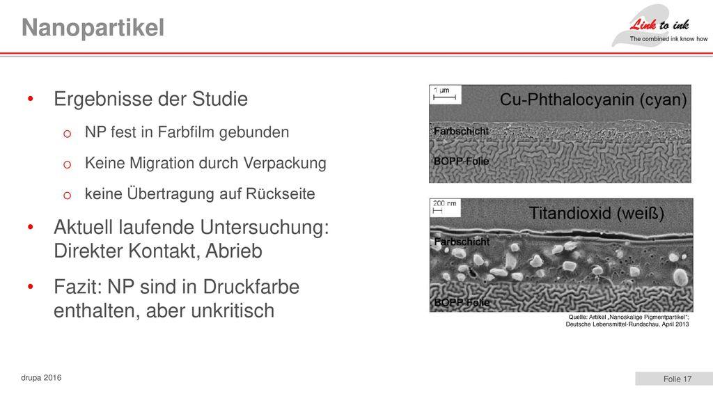 Nanopartikel Ergebnisse der Studie