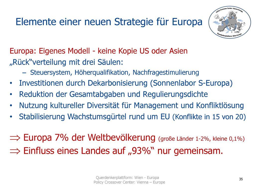 Elemente einer neuen Strategie für Europa