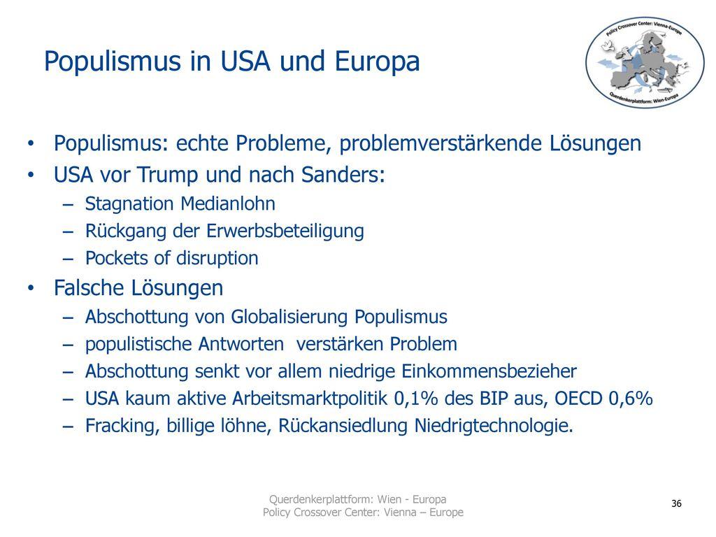 Populismus in USA und Europa