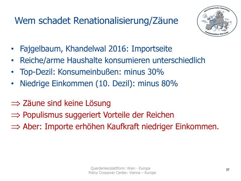 Wem schadet Renationalisierung/Zäune