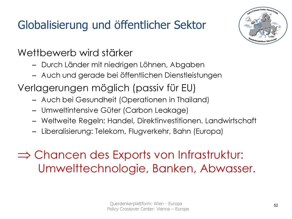 Globalisierung und öffentlicher Sektor