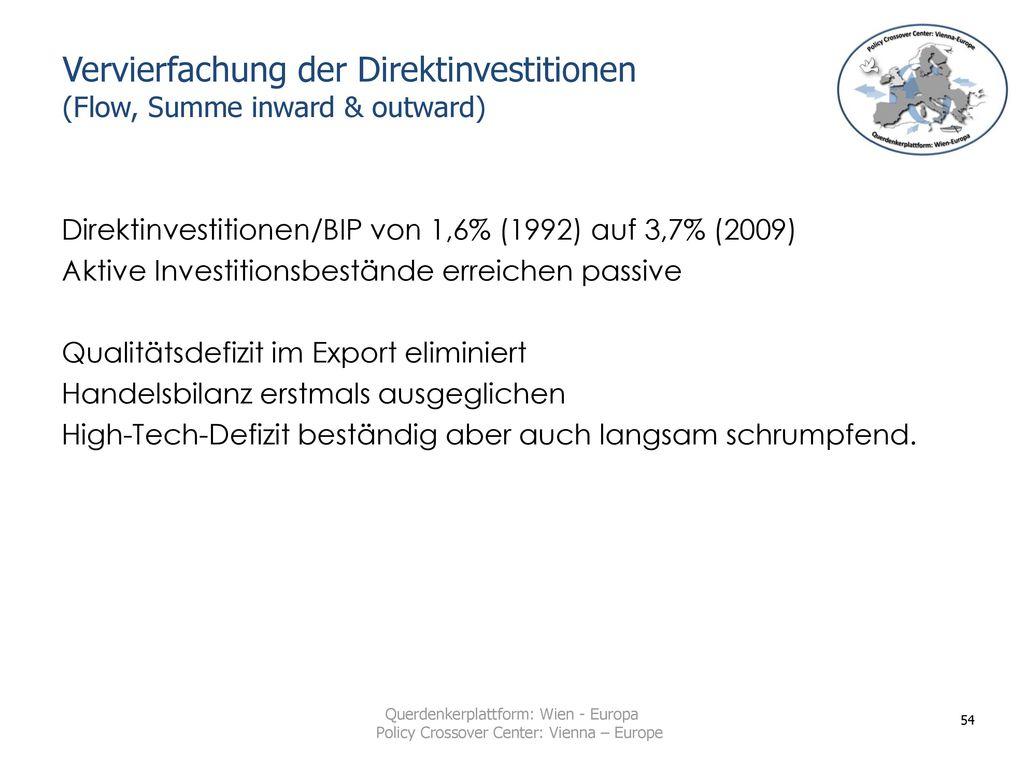 Vervierfachung der Direktinvestitionen (Flow, Summe inward & outward)