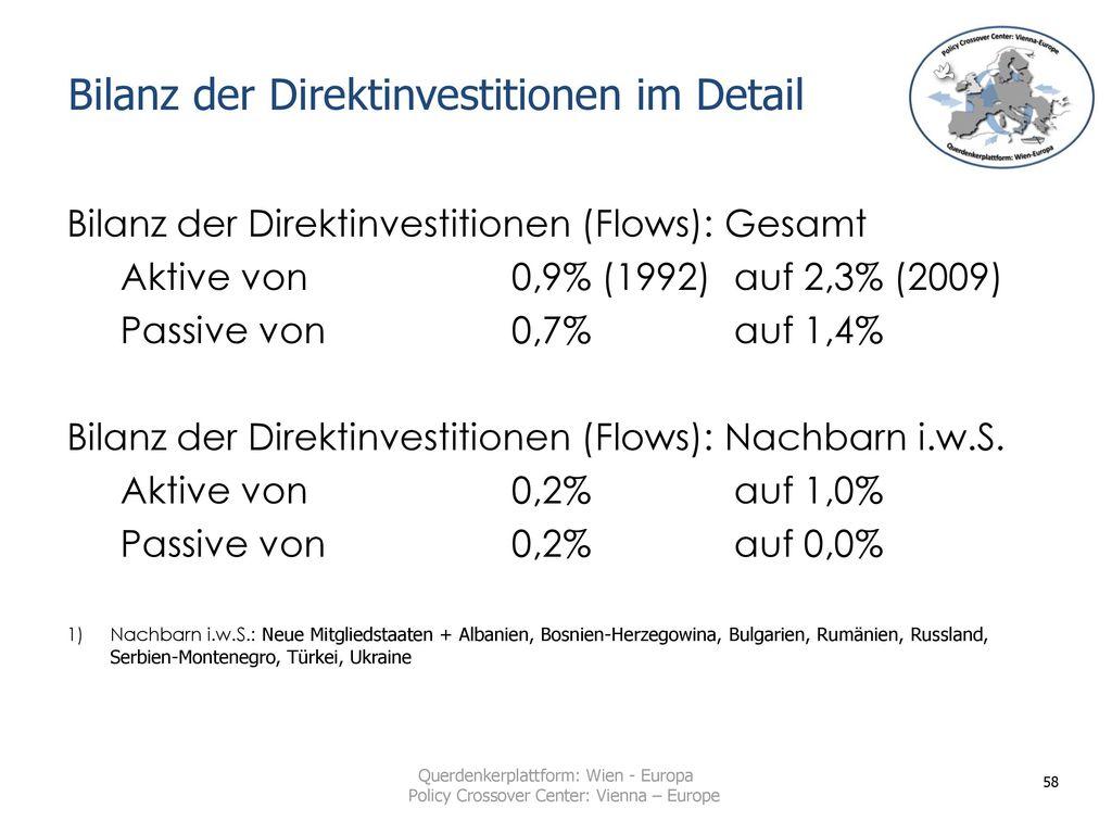 Bilanz der Direktinvestitionen im Detail