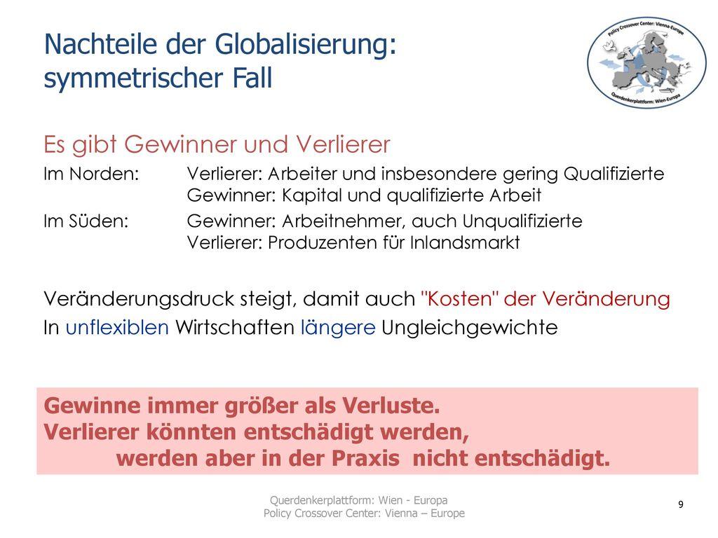Nachteile der Globalisierung: symmetrischer Fall