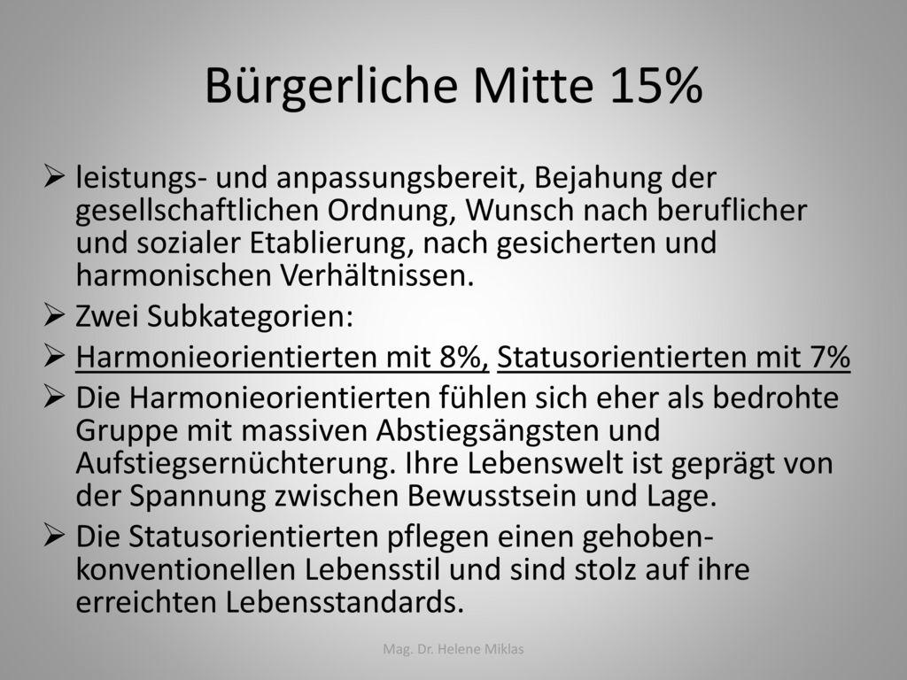 Bürgerliche Mitte 15%