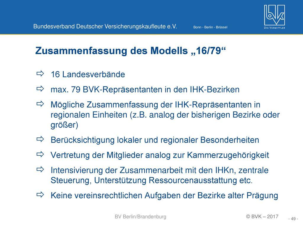 """Zusammenfassung des Modells """"16/79"""