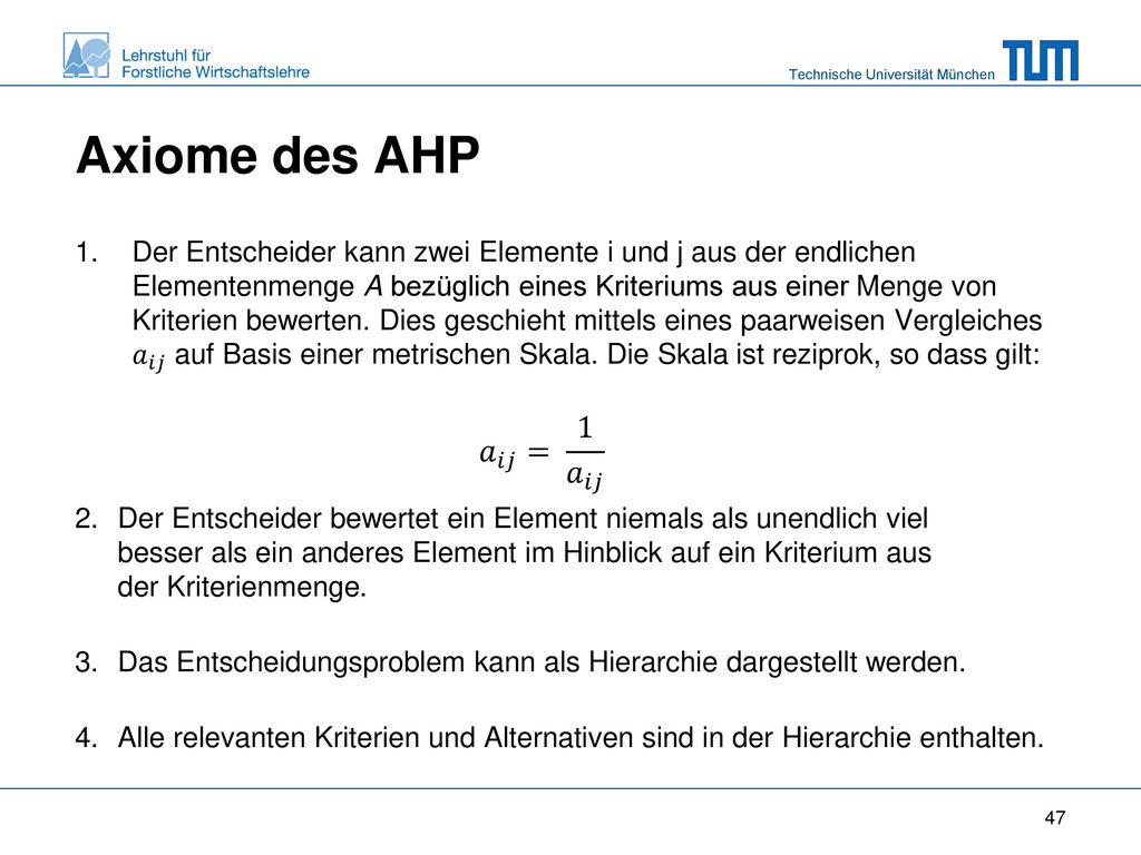 Axiome des AHP