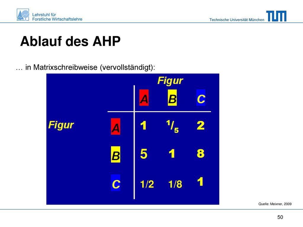 Ablauf des AHP 5 1/2 1/8 … in Matrixschreibweise (vervollständigt):