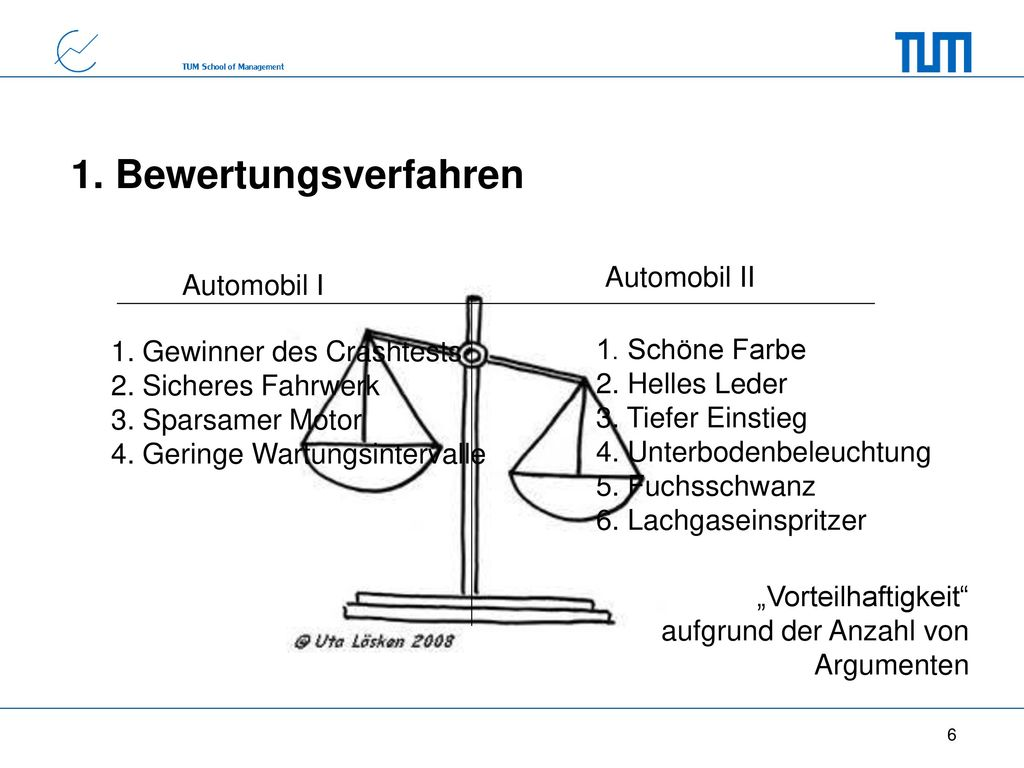 1. Bewertungsverfahren Automobil II Automobil I