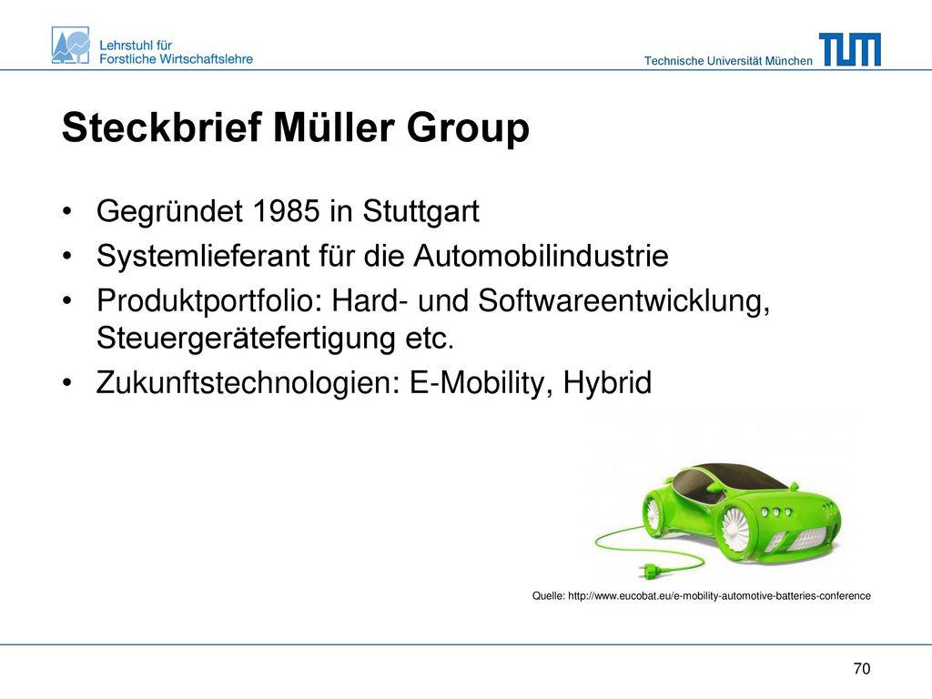 Steckbrief Müller Group