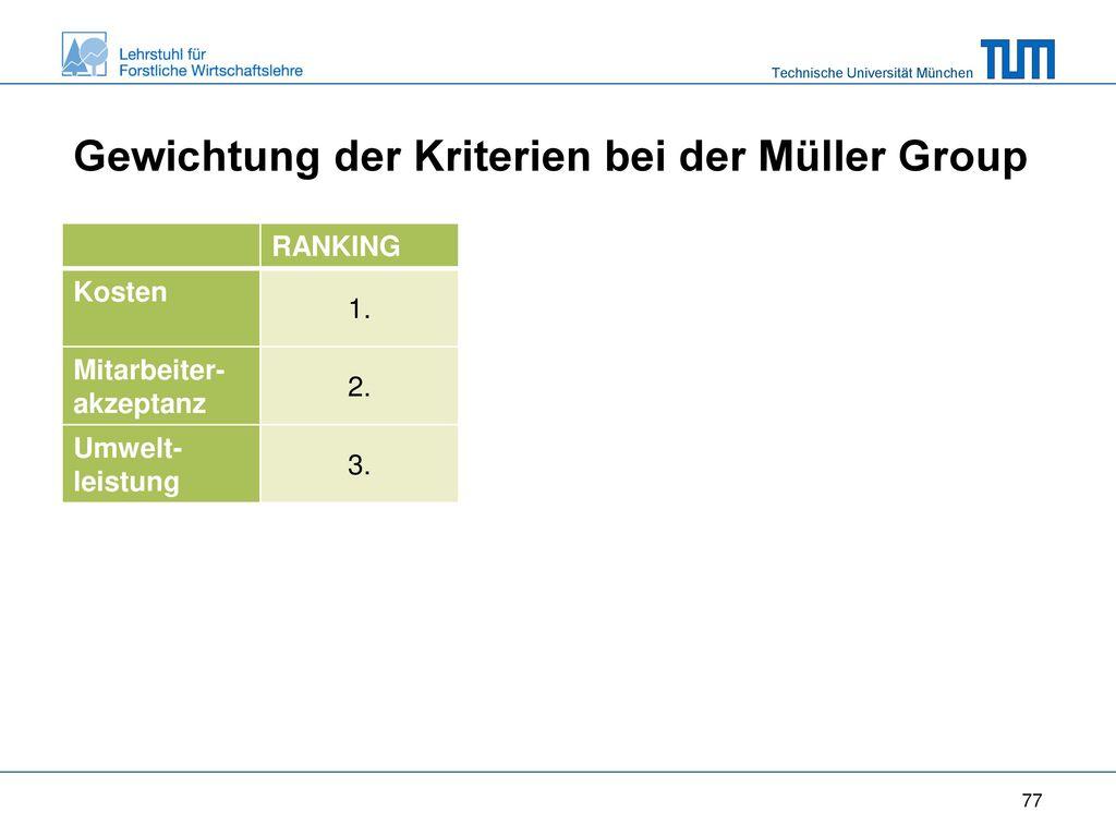 Gewichtung der Kriterien bei der Müller Group