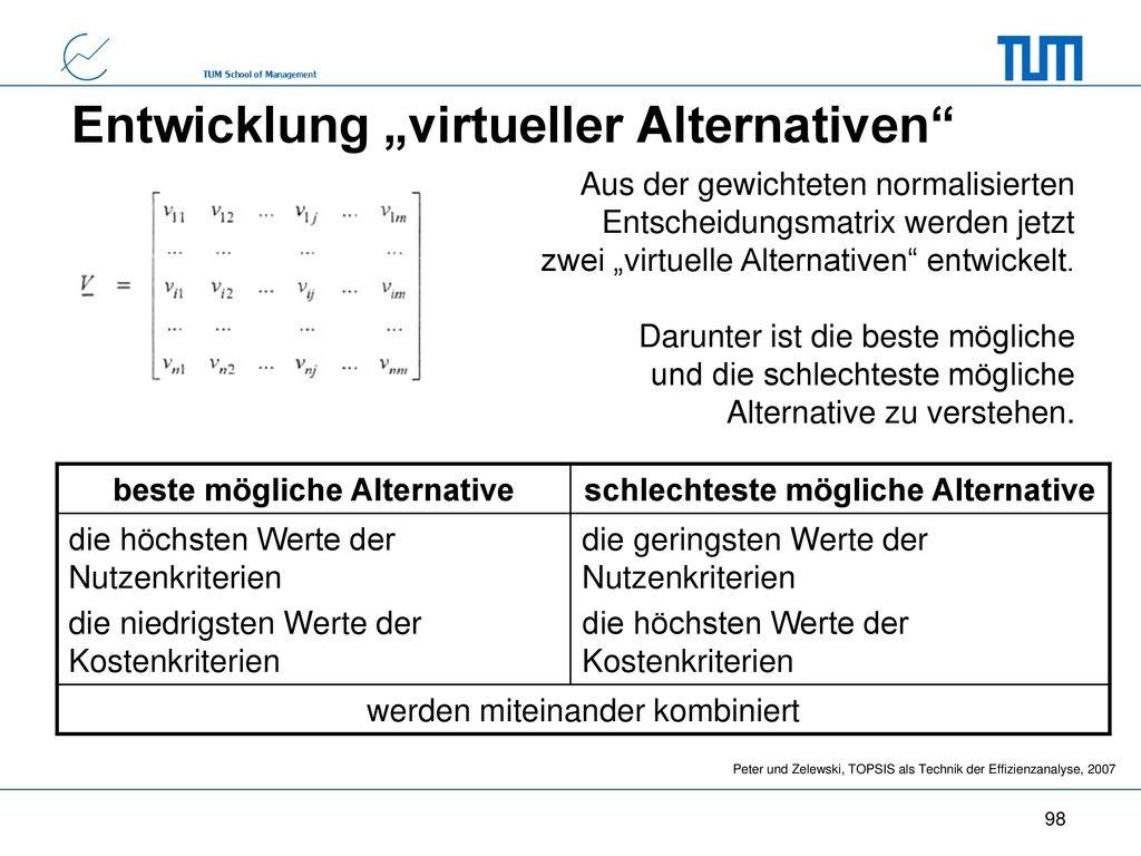 "Entwicklung ""virtueller Alternativen"
