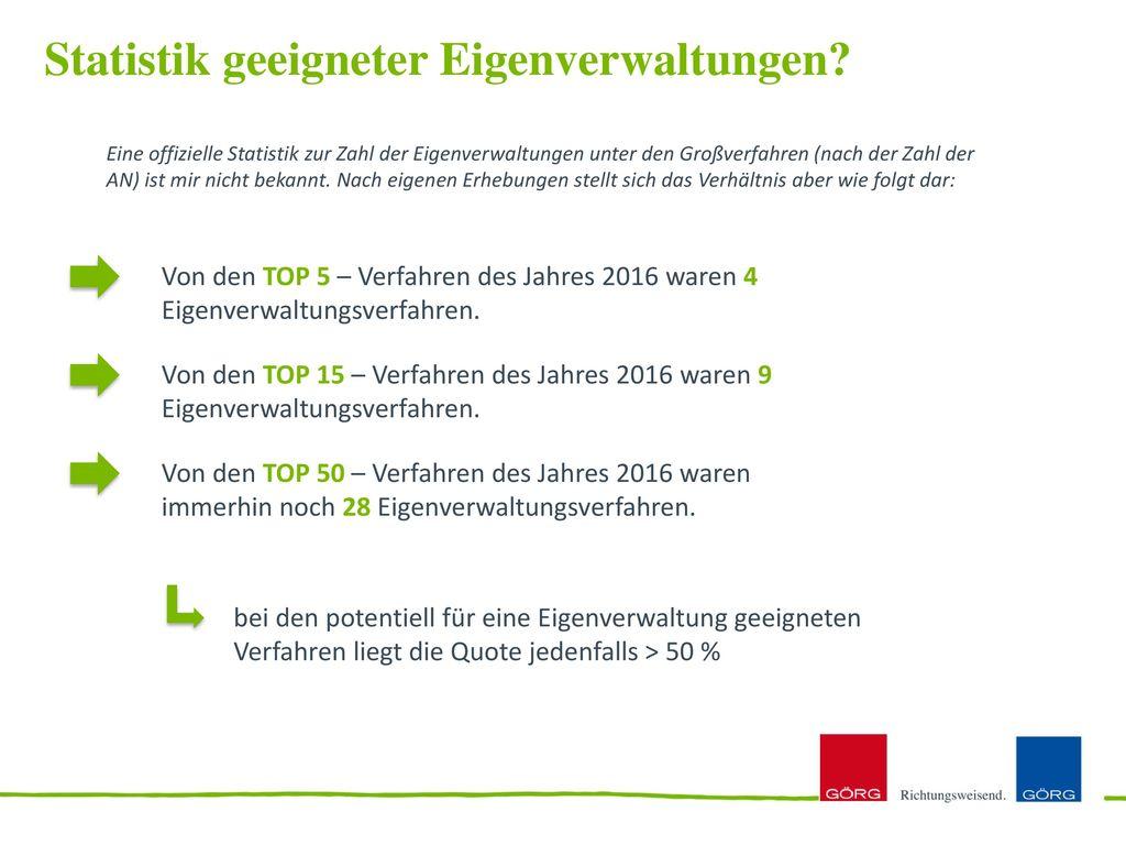 Statistik geeigneter Eigenverwaltungen