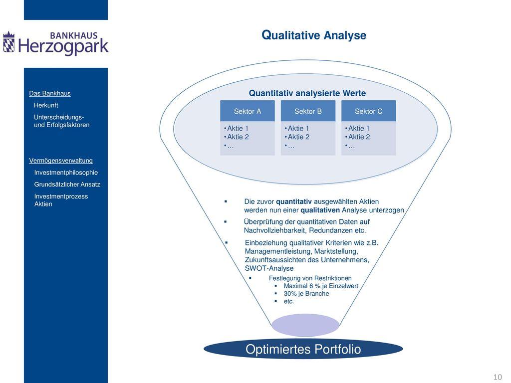 Quantitativ analysierte Werte