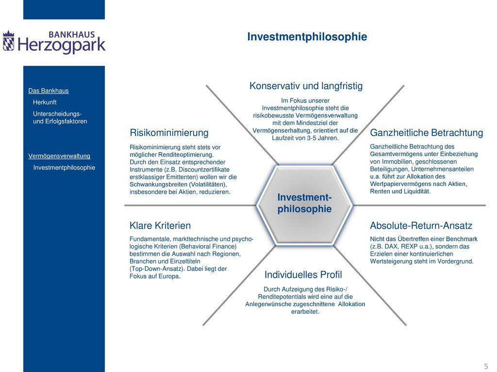Investmentphilosophie