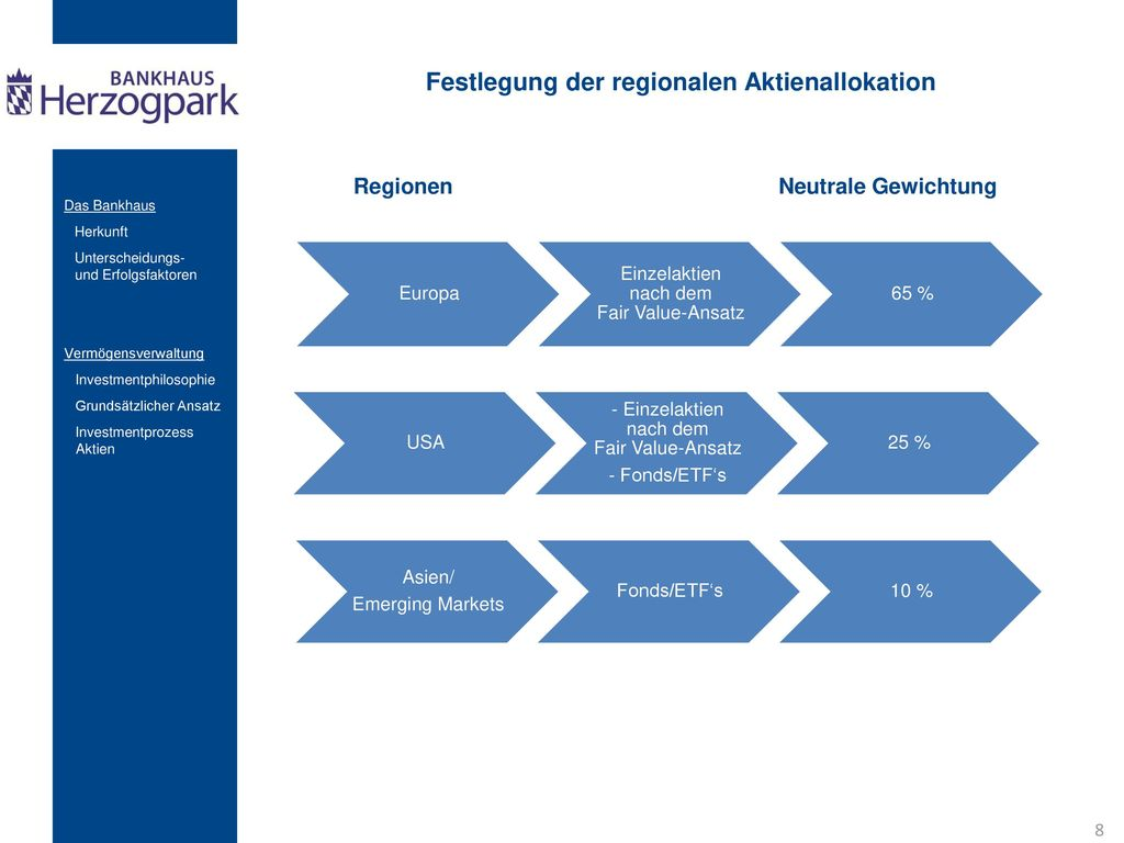 Festlegung der regionalen Aktienallokation
