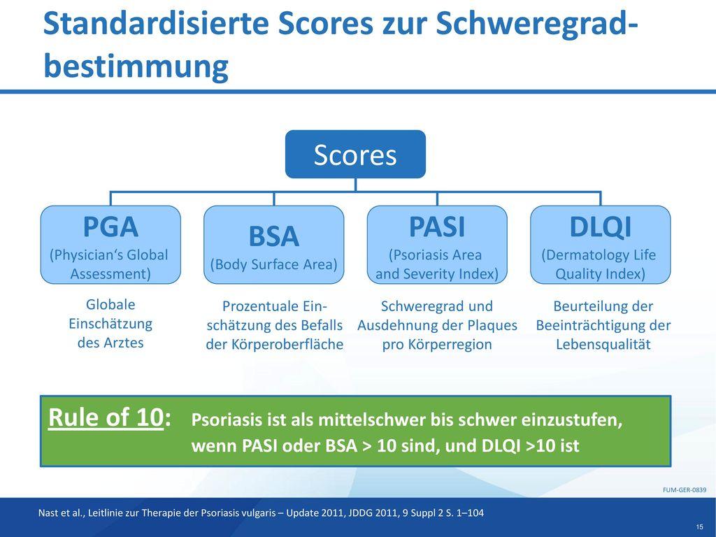 Standardisierte Scores zur Schweregrad-bestimmung