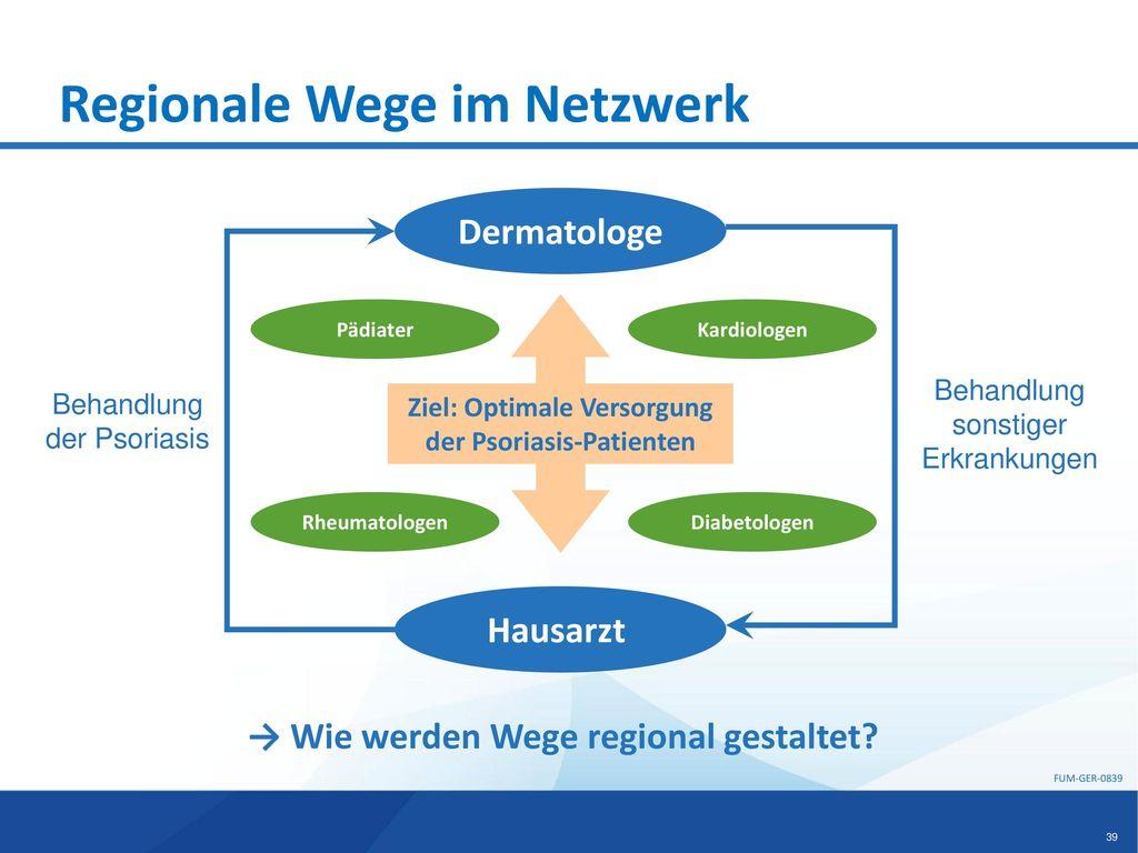 Regionale Wege im Netzwerk