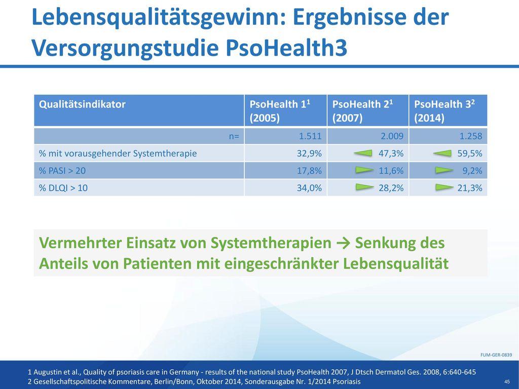 Lebensqualitätsgewinn: Ergebnisse der Versorgungstudie PsoHealth3