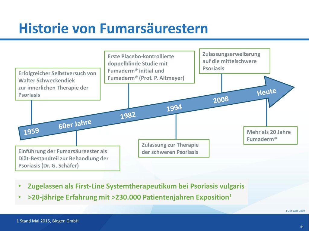 Historie von Fumarsäurestern