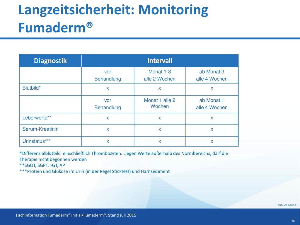 Langzeitsicherheit: Monitoring Fumaderm®