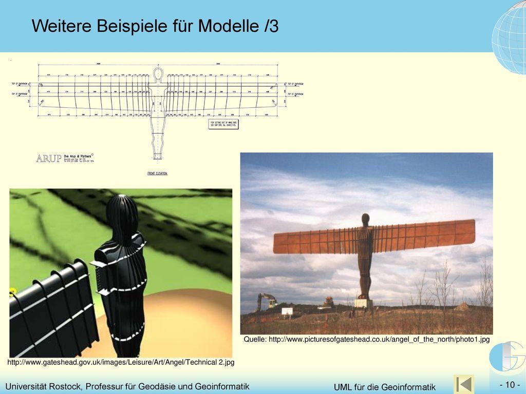 Weitere Beispiele für Modelle /3