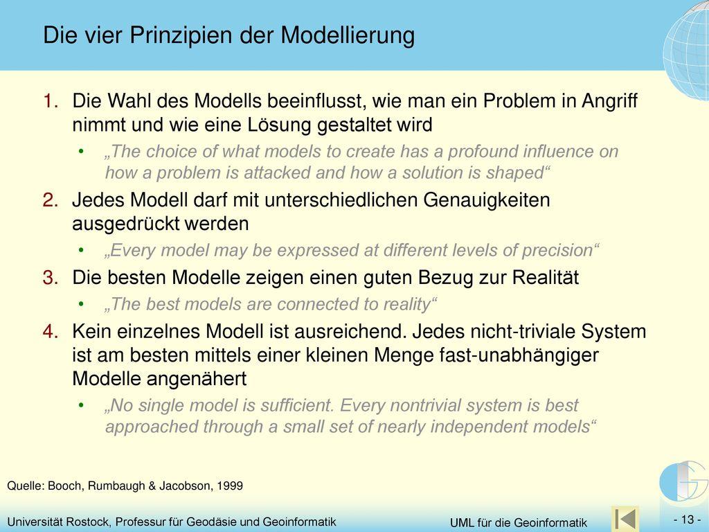 Die vier Prinzipien der Modellierung