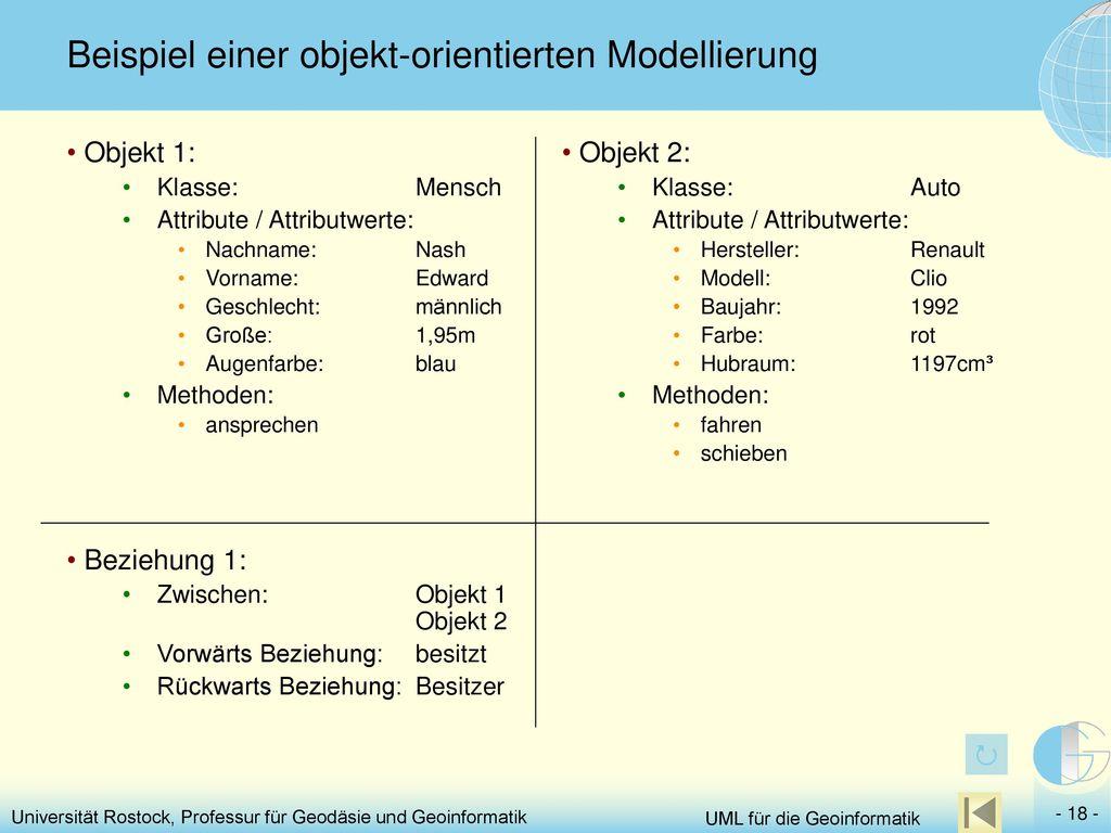 Beispiel einer objekt-orientierten Modellierung