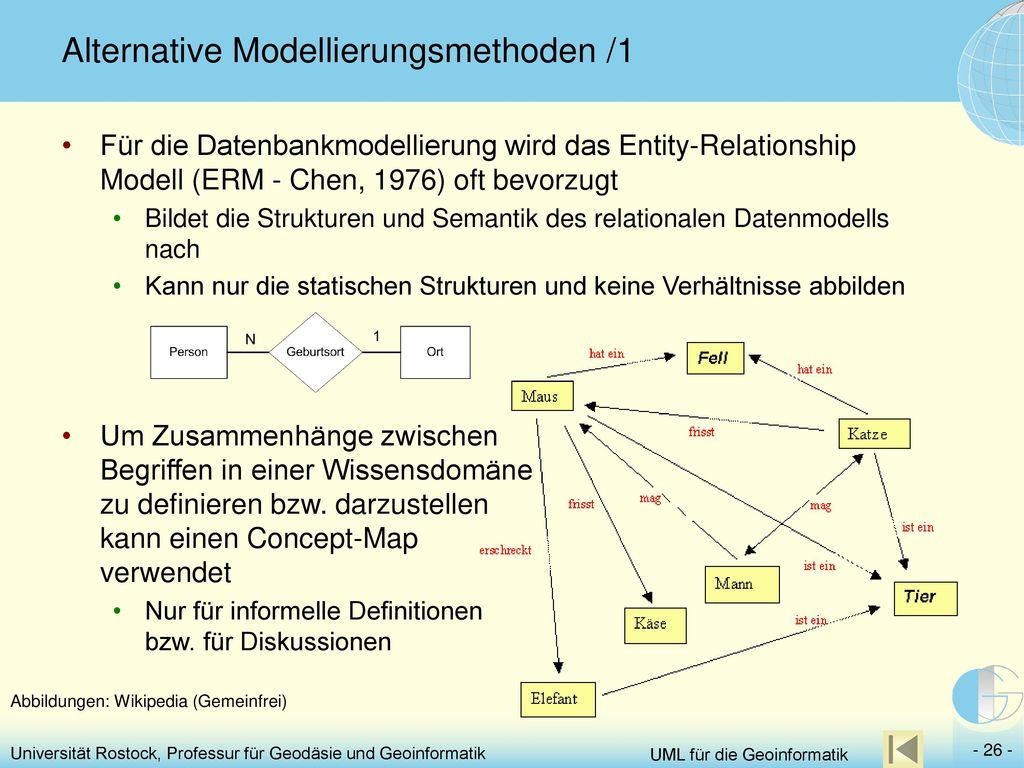 Alternative Modellierungsmethoden /1