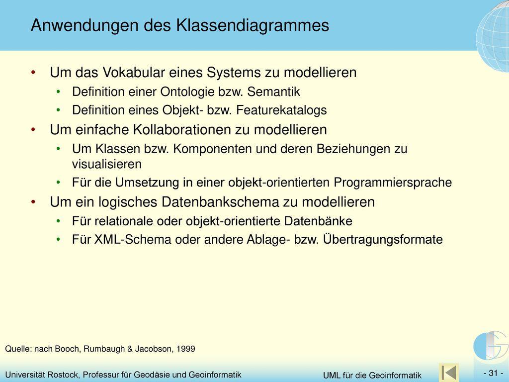 Anwendungen des Klassendiagrammes