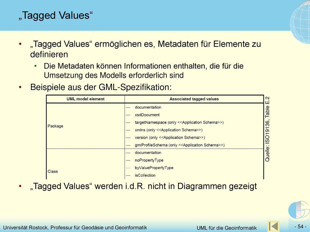 """""""Tagged Values """"Tagged Values ermöglichen es, Metadaten für Elemente zu definieren."""