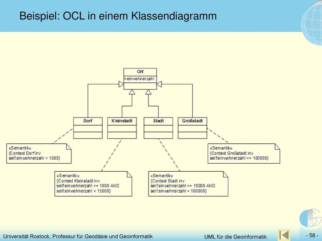 Beispiel: OCL in einem Klassendiagramm