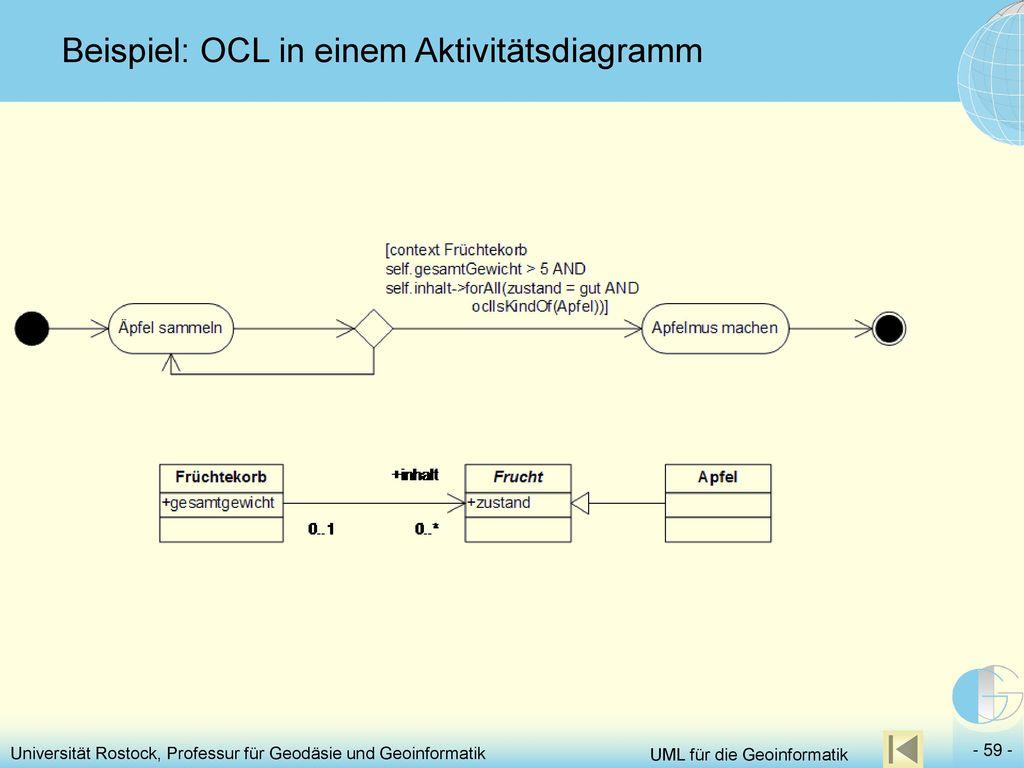 Beispiel: OCL in einem Aktivitätsdiagramm