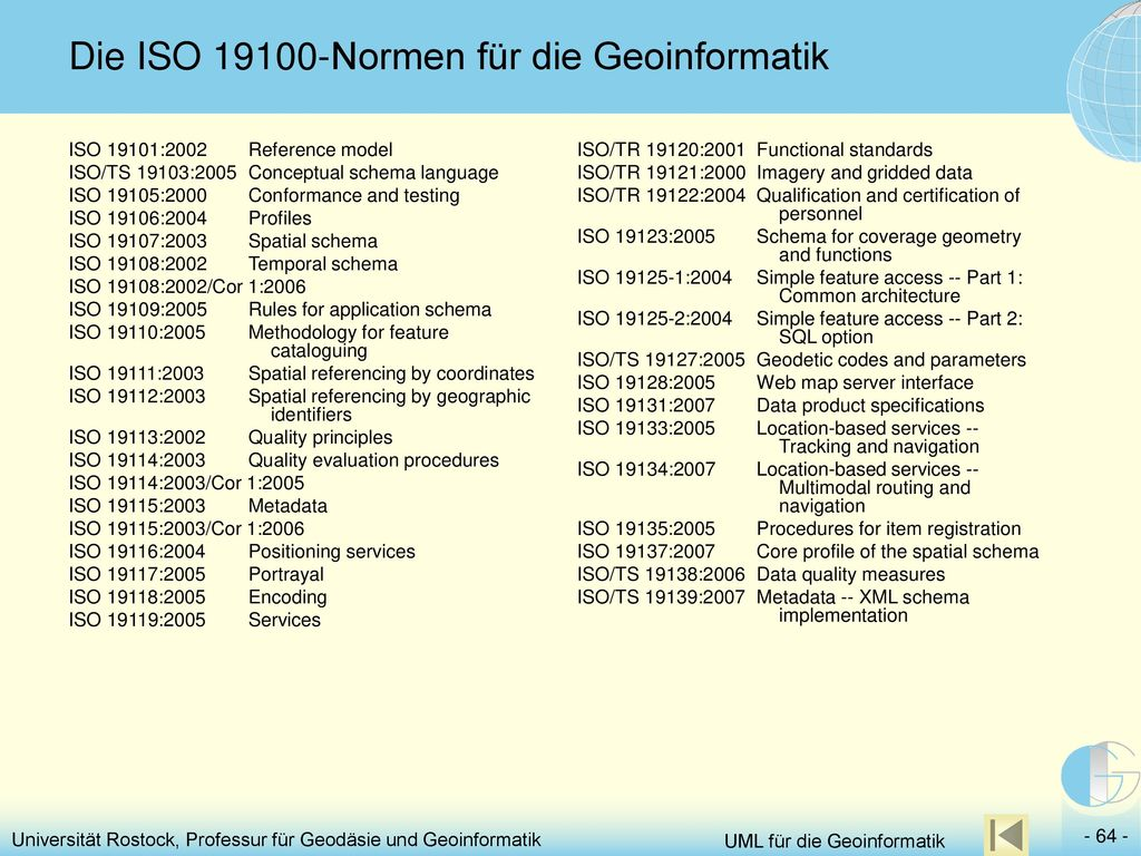 Die ISO 19100-Normen für die Geoinformatik