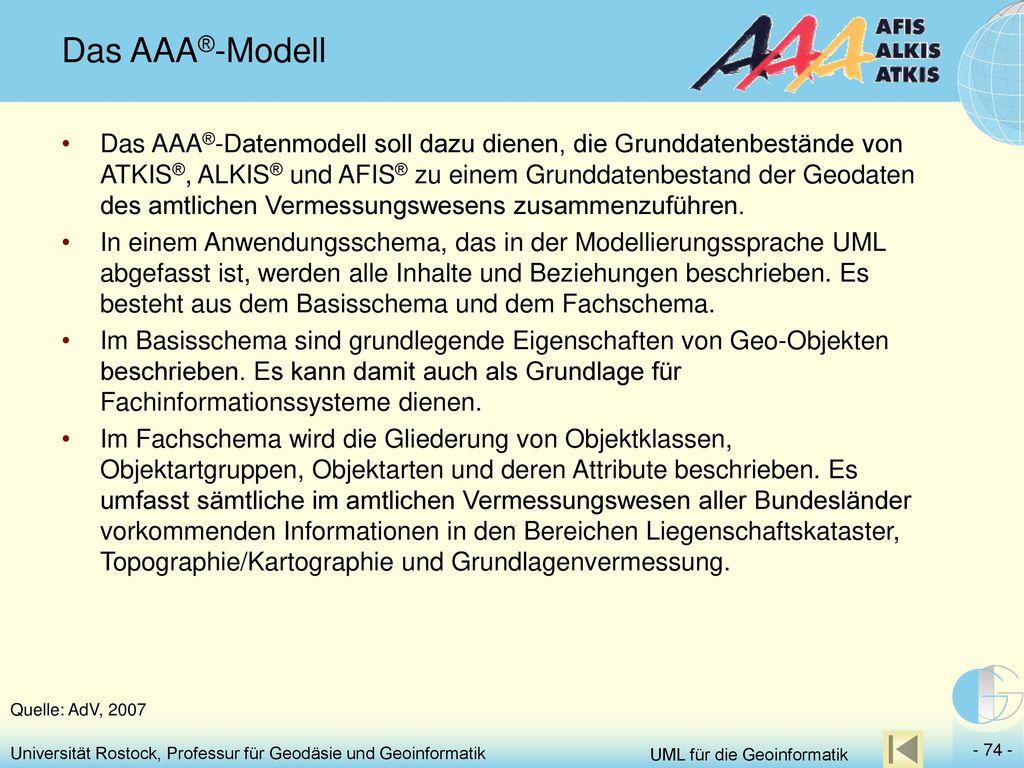 Das AAA®-Modell