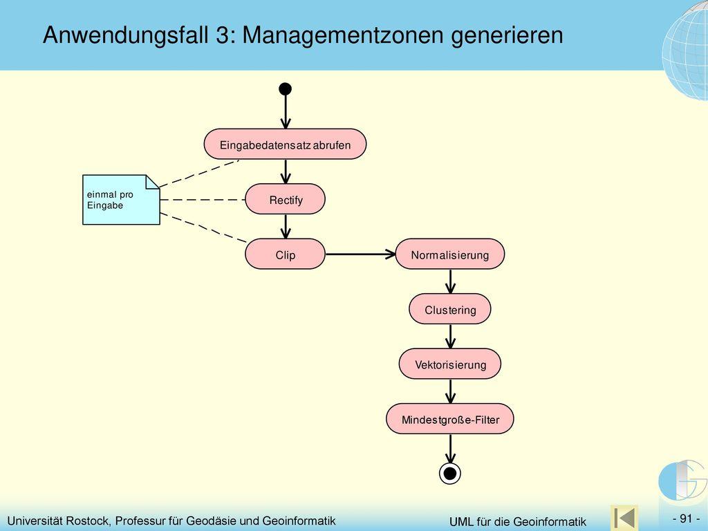 Anwendungsfall 3: Managementzonen generieren