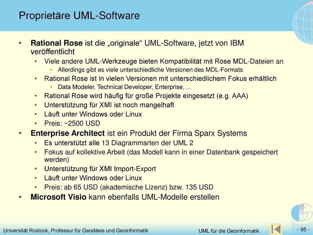 Proprietäre UML-Software