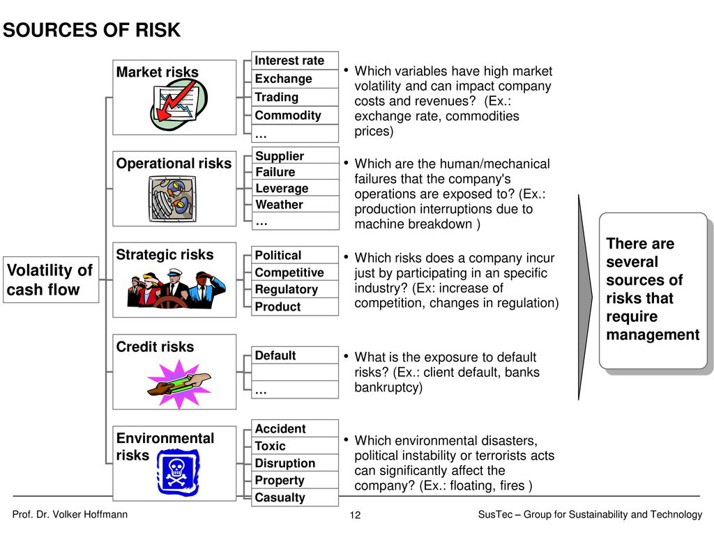 SOURCES OF RISK - EXAMPLES