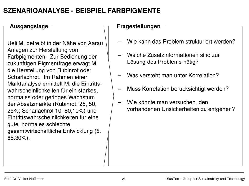 UNSICHERHEITSANALYSE - BEISPIEL GUMMIBÄRCHENFABRIK