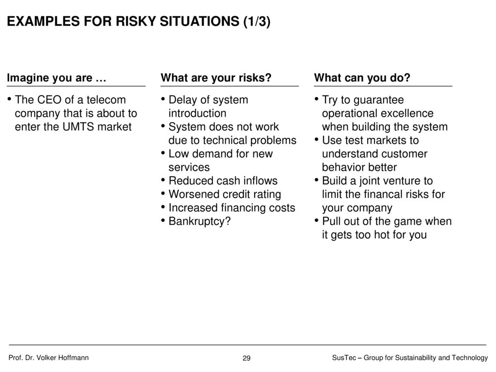 EXAMPLES FOR RISKY SITUATIONS (2/3)
