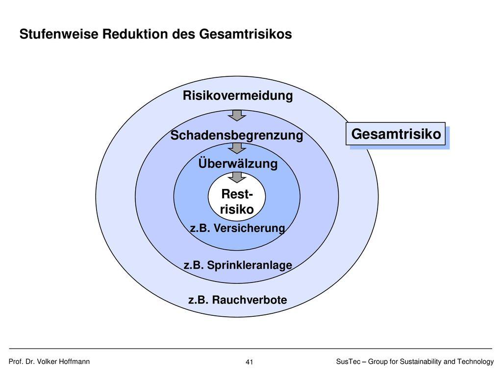 RISK CASCADES Overall effect Primary risk Secondary risk Tertiary risk