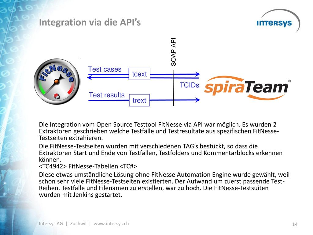 Integration via die API's