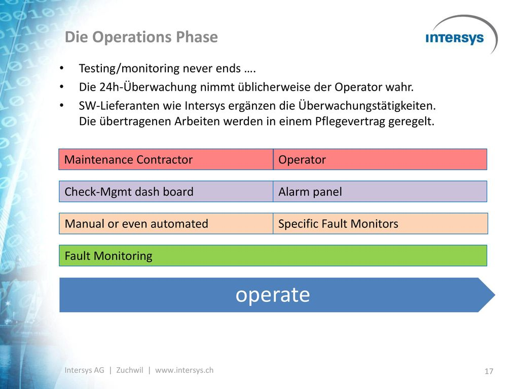 operate Die Operations Phase Testing/monitoring never ends ….