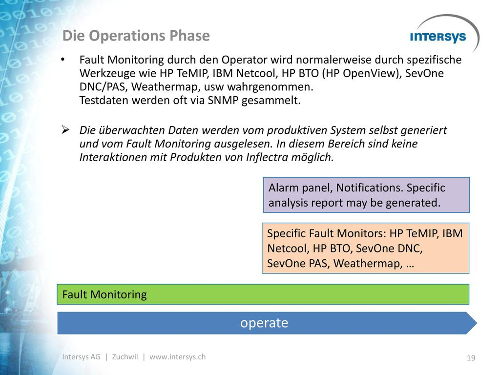 Die Operations Phase operate