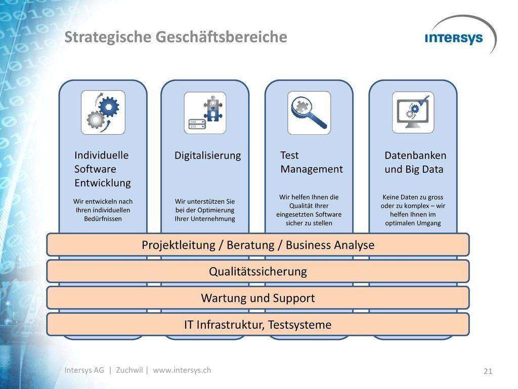 Strategische Geschäftsbereiche